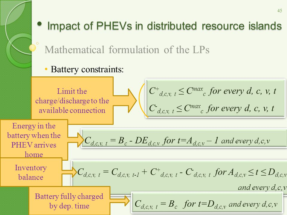 Impact of PHEVs in distributed resource islands Impact of PHEVs in distributed resource islands Mathematical formulation of the LPs Battery constraints: C + d,c,v, t ≤ C max c for every d, c, v, t C - d,c,v, t ≤ C max c for every d, c, v, t C + d,c,v, t ≤ C max c for every d, c, v, t C - d,c,v, t ≤ C max c for every d, c, v, t Limit the charge/discharge to the available connection C d,c,v, t = B c - DE d,c,v for t=A d,c,v – 1 and every d,c,v Energy in the battery when the PHEV arrives home C d,c,v, t = C d,c,v, t-1 + C + d,c,v, t - C - d,c,v, t for A d,c,v ≤ t ≤ D d,c,v and every d,c,v Inventory balance C d,c,v, t = B c for t=D d,c,v and every d,c,v Battery fully charged by dep.