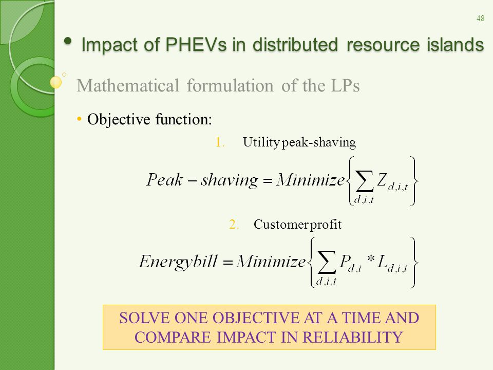 Impact of PHEVs in distributed resource islands Impact of PHEVs in distributed resource islands Mathematical formulation of the LPs Objective function