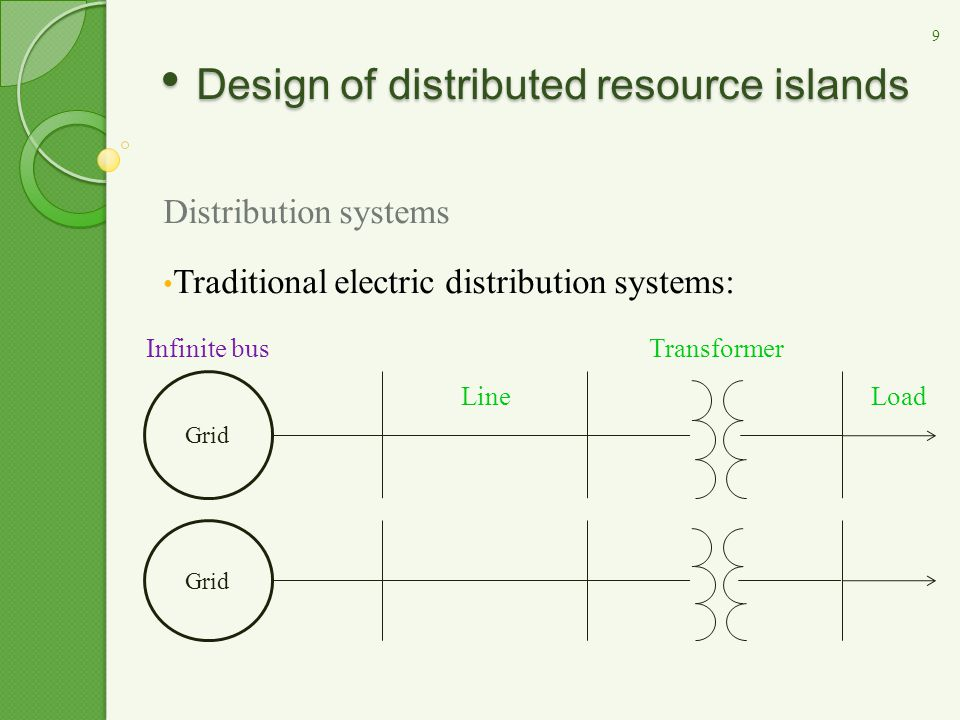 Distribution systems Traditional electric distribution systems: Grid Line Transformer Load Infinite bus Design of distributed resource islands Design