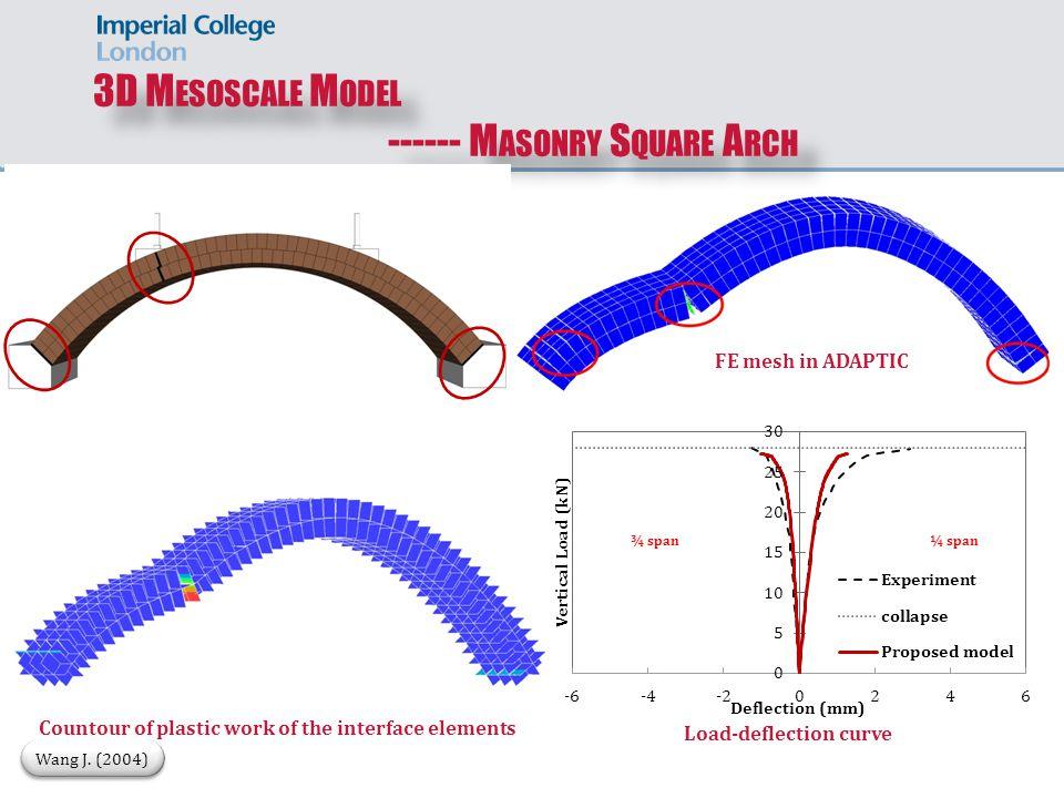 3D M ESOSCALE M ODEL ------ M ASONRY S QUARE A RCH Wang J.