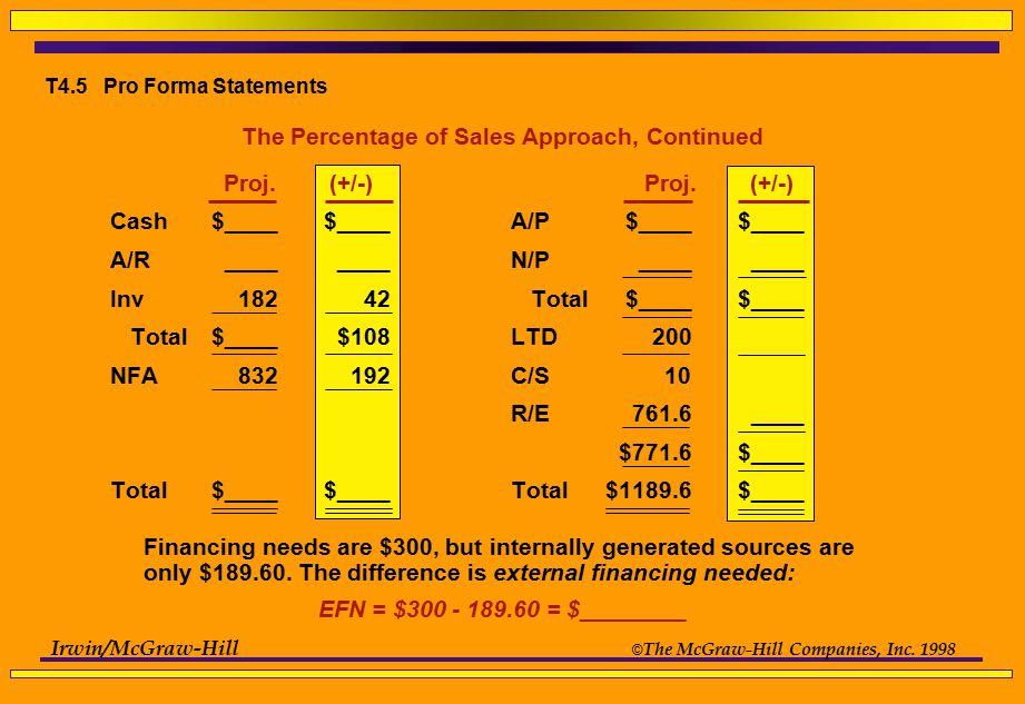 Irwin/McGraw-Hill © The McGraw-Hill Companies, Inc.