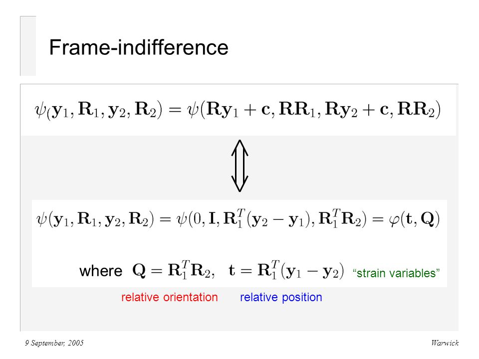 9 September, 2005Warwick Frame-indifference relative orientationrelative position where strain variables