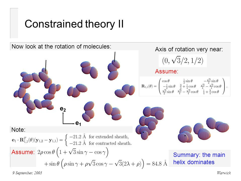 9 September, 2005Warwick Constrained theory II Now look at the rotation of molecules: Axis of rotation very near: Assume: Note: Assume: Summary: the main helix dominates