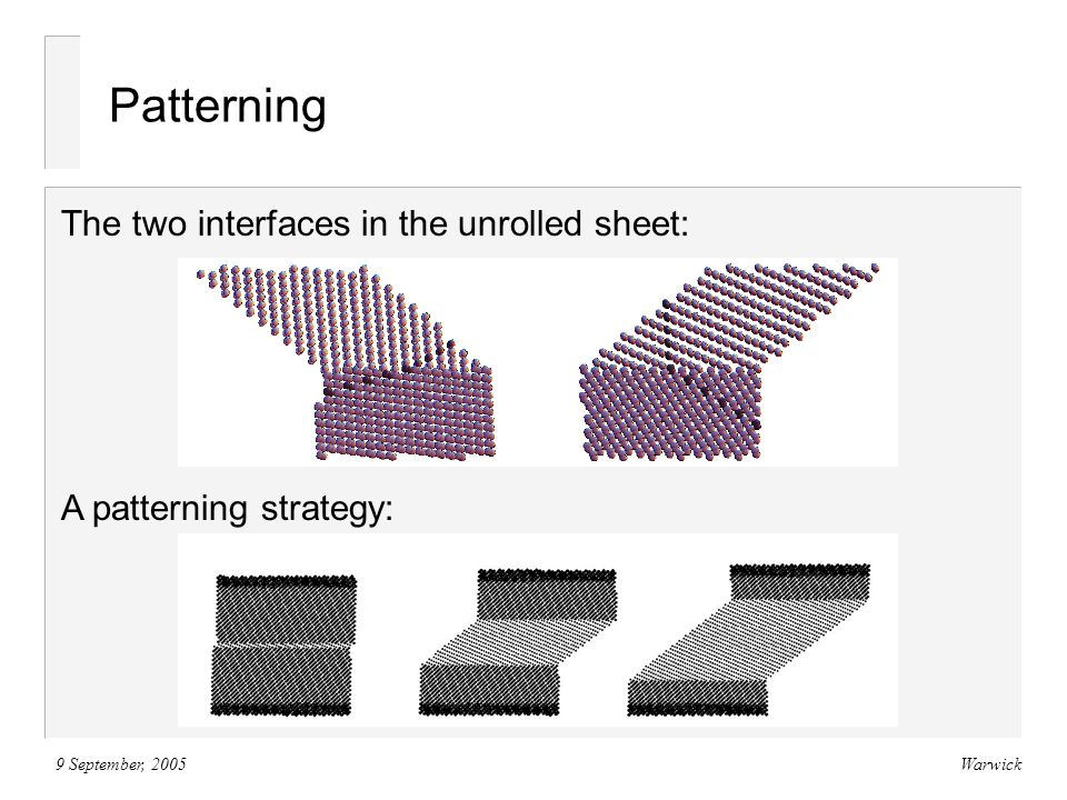 9 September, 2005Warwick Patterning The two interfaces in the unrolled sheet: A patterning strategy: