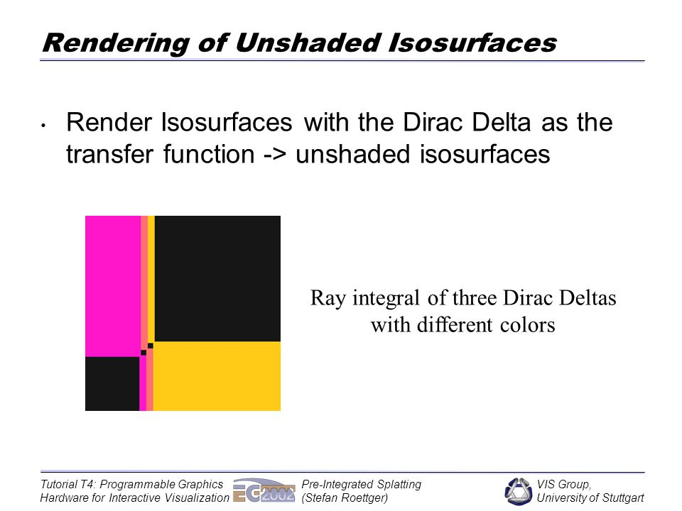 VIS Group, University of Stuttgart Tutorial T4: Programmable Graphics Hardware for Interactive Visualization Pre-Integrated Splatting (Stefan Roettger) Rendering of Unshaded Isosurfaces Render Isosurfaces with the Dirac Delta as the transfer function -> unshaded isosurfaces Ray integral of three Dirac Deltas with different colors