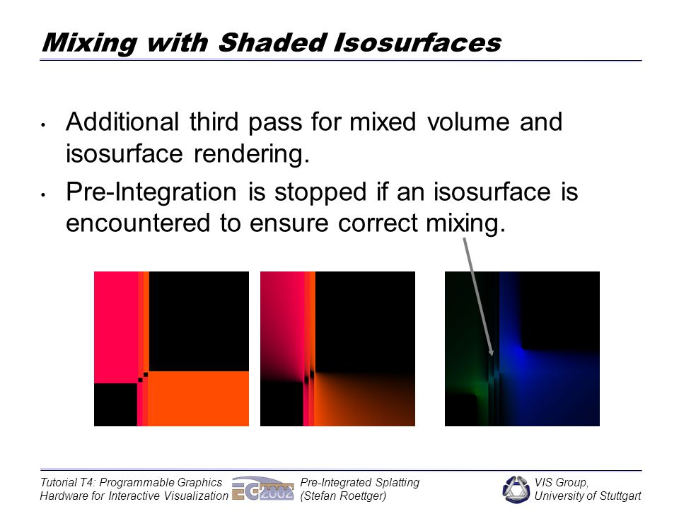 VIS Group, University of Stuttgart Tutorial T4: Programmable Graphics Hardware for Interactive Visualization Pre-Integrated Splatting (Stefan Roettger) Mixing with Shaded Isosurfaces Additional third pass for mixed volume and isosurface rendering.