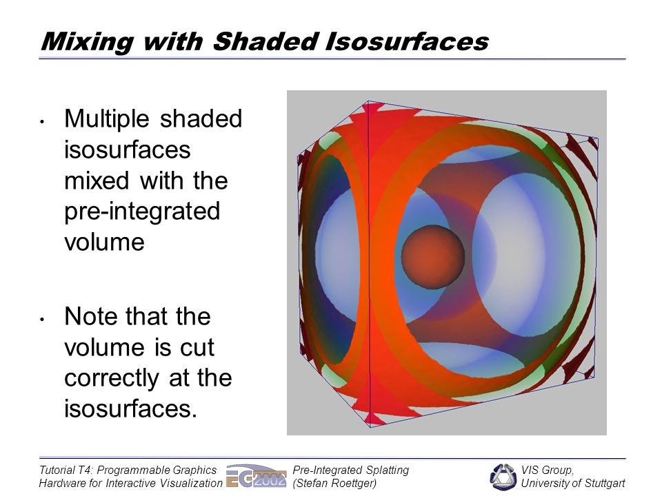VIS Group, University of Stuttgart Tutorial T4: Programmable Graphics Hardware for Interactive Visualization Pre-Integrated Splatting (Stefan Roettger) Mixing with Shaded Isosurfaces Multiple shaded isosurfaces mixed with the pre-integrated volume Note that the volume is cut correctly at the isosurfaces.