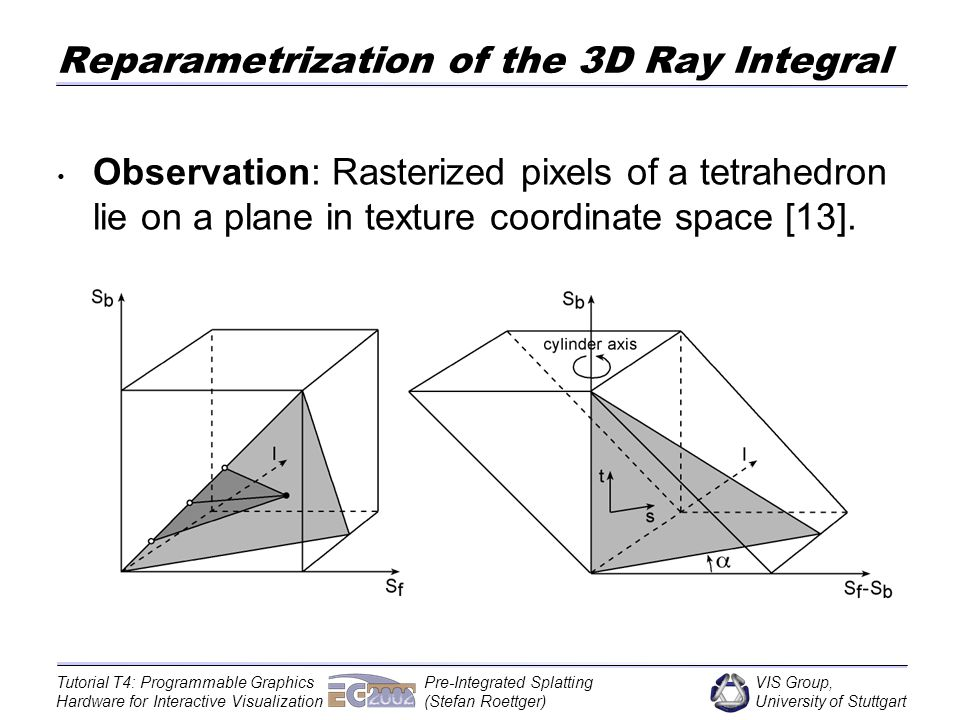 VIS Group, University of Stuttgart Tutorial T4: Programmable Graphics Hardware for Interactive Visualization Pre-Integrated Splatting (Stefan Roettger) Reparametrization of the 3D Ray Integral Observation: Rasterized pixels of a tetrahedron lie on a plane in texture coordinate space [13].