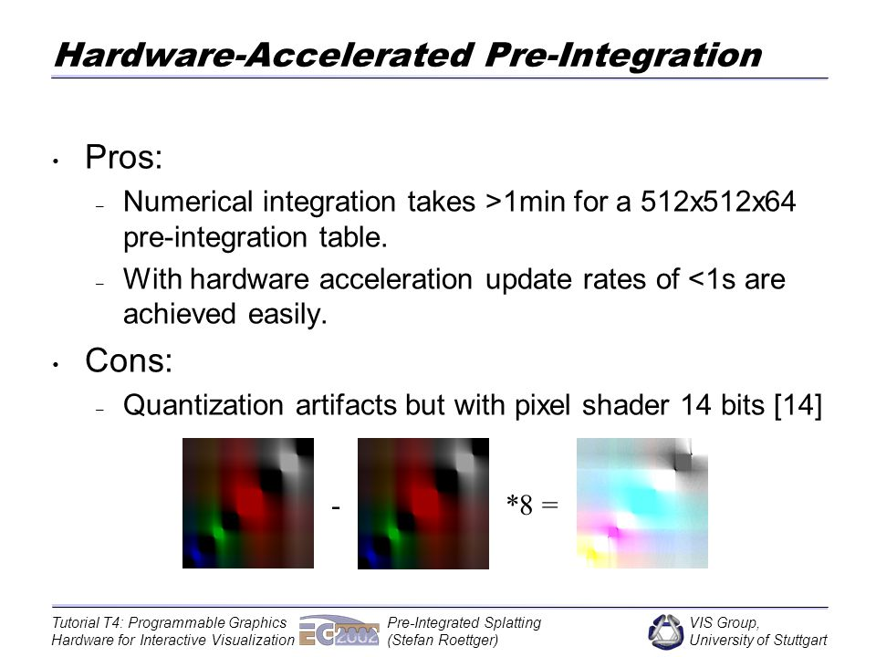VIS Group, University of Stuttgart Tutorial T4: Programmable Graphics Hardware for Interactive Visualization Pre-Integrated Splatting (Stefan Roettger) Hardware-Accelerated Pre-Integration Pros: – Numerical integration takes >1min for a 512x512x64 pre-integration table.