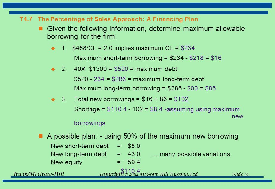 Irwin/McGraw-Hillcopyright © 2002 McGraw-Hill Ryerson, Ltd Slide 14 T4.7 The Percentage of Sales Approach: A Financing Plan Given the following information, determine maximum allowable borrowing for the firm:  1.