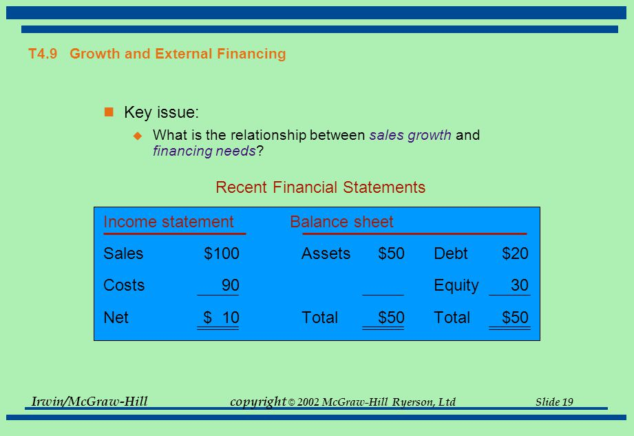 Irwin/McGraw-Hillcopyright © 2002 McGraw-Hill Ryerson, Ltd Slide 19 Key issue:  What is the relationship between sales growth and financing needs.