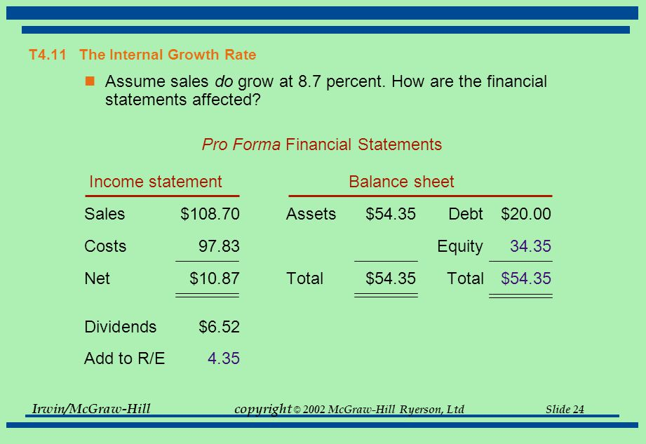 Irwin/McGraw-Hillcopyright © 2002 McGraw-Hill Ryerson, Ltd Slide 24 T4.11 The Internal Growth Rate Assume sales do grow at 8.7 percent.