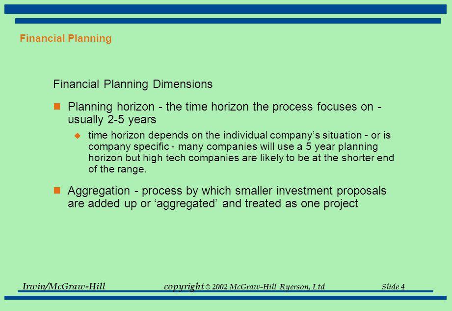 Irwin/McGraw-Hillcopyright © 2002 McGraw-Hill Ryerson, Ltd Slide 15 Completed Pro Forma Balance Sheet Proj.