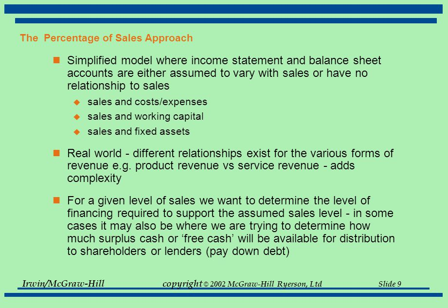 Irwin/McGraw-Hillcopyright © 2002 McGraw-Hill Ryerson, Ltd Slide 9 The Percentage of Sales Approach Simplified model where income statement and balance sheet accounts are either assumed to vary with sales or have no relationship to sales  sales and costs/expenses  sales and working capital  sales and fixed assets Real world - different relationships exist for the various forms of revenue e.g.