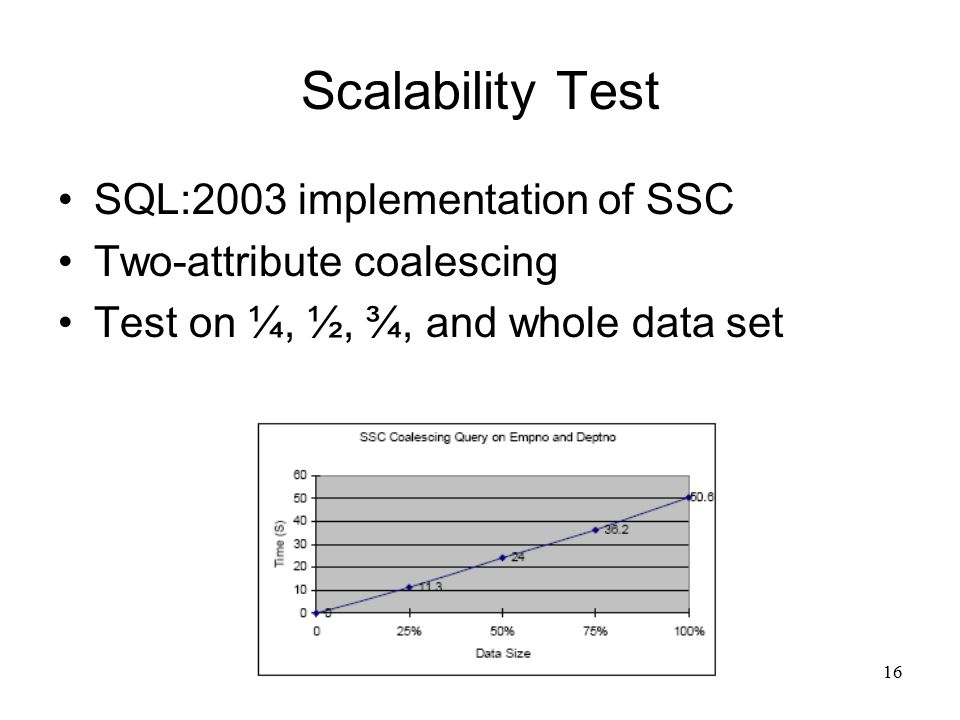 16 Scalability Test SQL:2003 implementation of SSC Two-attribute coalescing Test on ¼, ½, ¾, and whole data set