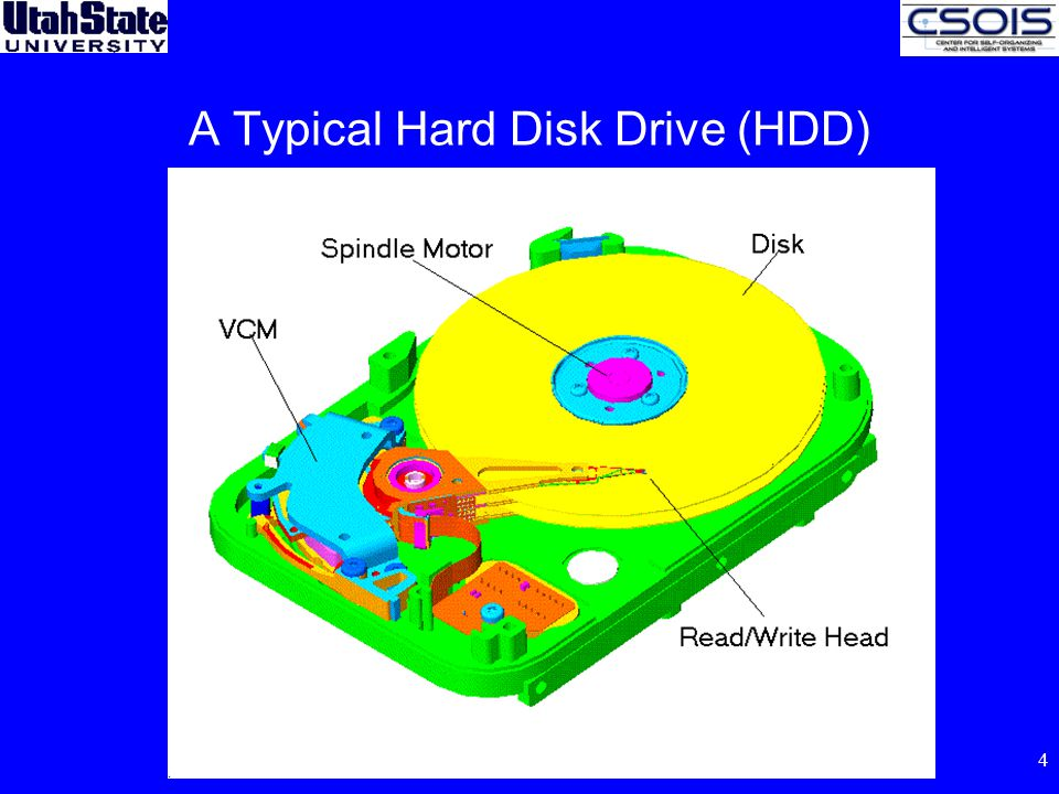 4 A Typical Hard Disk Drive (HDD)