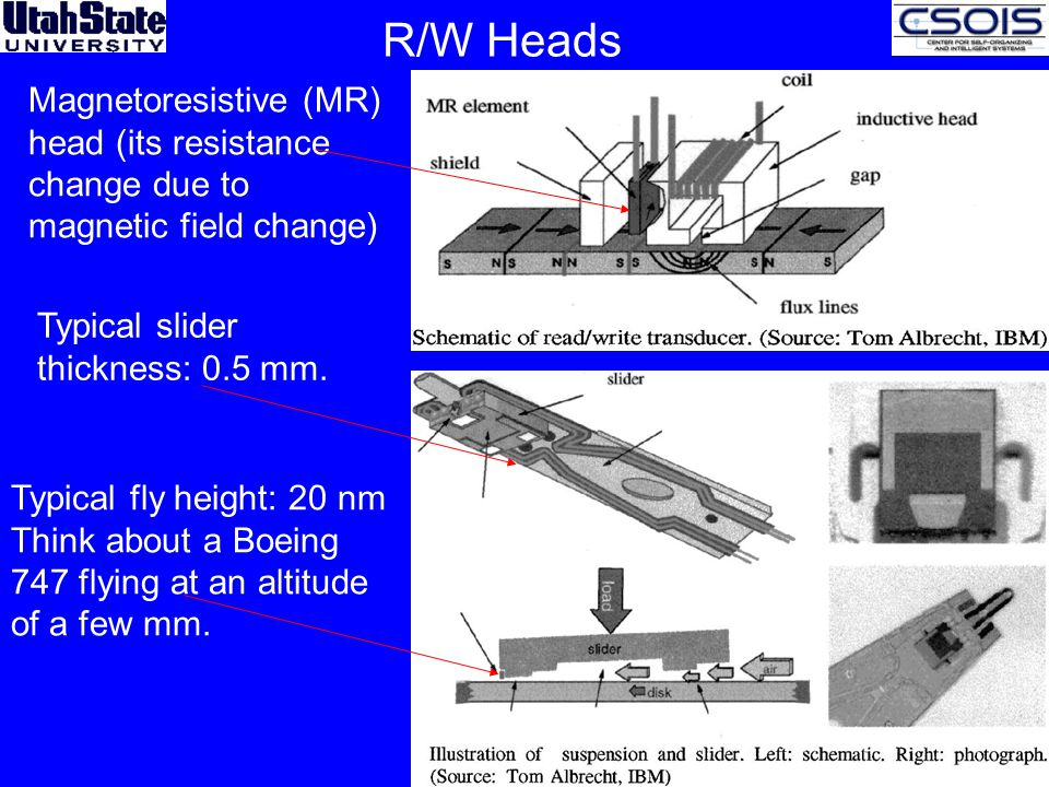 6 R/W Heads Typical fly height: 20 nm Think about a Boeing 747 flying at an altitude of a few mm.