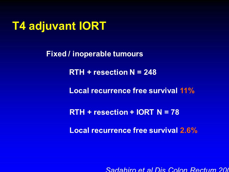 T4 adjuvant IORT Fixed / inoperable tumours RTH + resection N = 248 Local recurrence free survival 11% RTH + resection + IORT N = 78 Local recurrence free survival 2.6% Sadahiro et al Dis Colon Rectum 2001