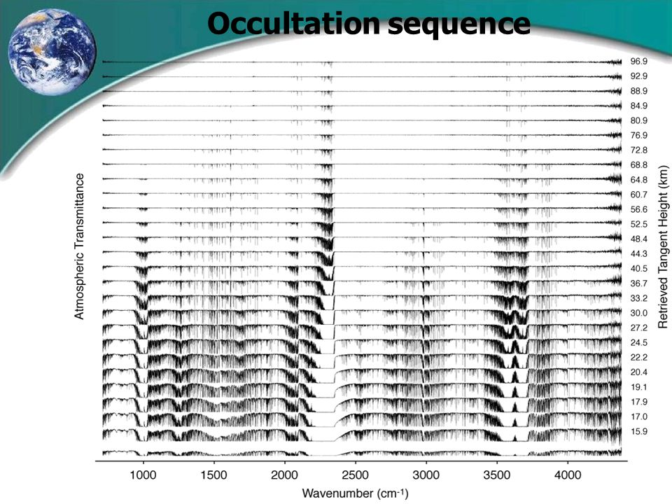 Occultation sequence