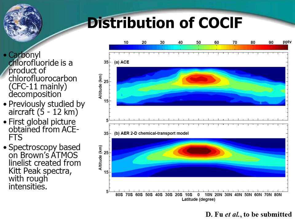 Distribution of COClF Carbonyl chlorofluoride is a product of chlorofluorocarbon (CFC-11 mainly) decomposition Previously studied by aircraft (5 - 12 km) First global picture obtained from ACE- FTS Spectroscopy based on Brown's ATMOS linelist created from Kitt Peak spectra, with rough intensities.