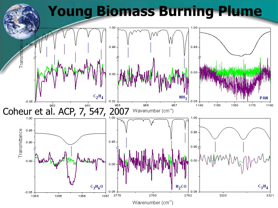Young Biomass Burning Plume Coheur et al. ACP, 7, 547, 2007