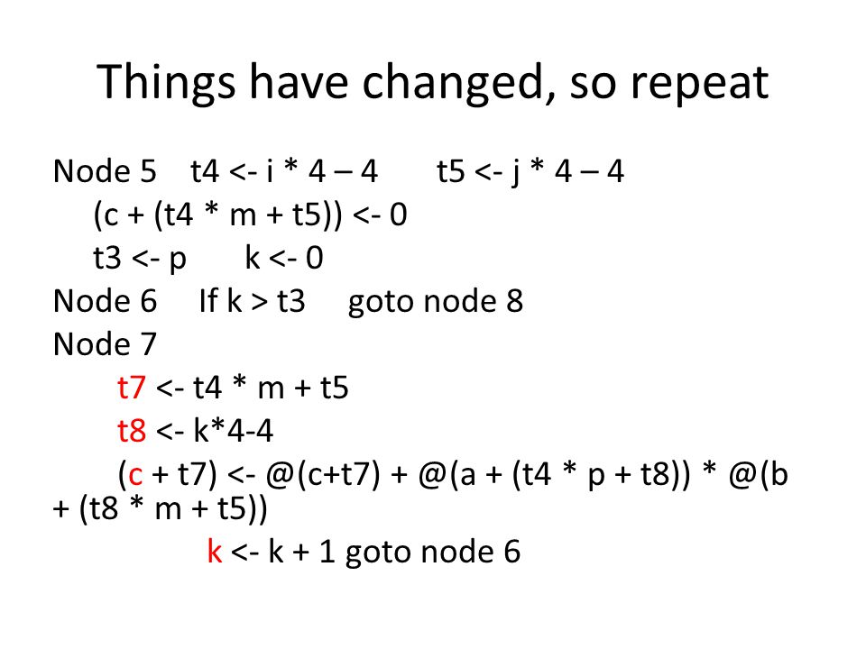Things have changed, so repeat Node 5 t4 <- i * 4 – 4 t5 <- j * 4 – 4 (c + (t4 * m + t5)) <- 0 t3 <- p k <- 0 Node 6 If k > t3 goto node 8 Node 7 t7 <- t4 * m + t5 t8 <- k*4-4 (c + t7) <- @(c+t7) + @(a + (t4 * p + t8)) * @(b + (t8 * m + t5)) k <- k + 1 goto node 6