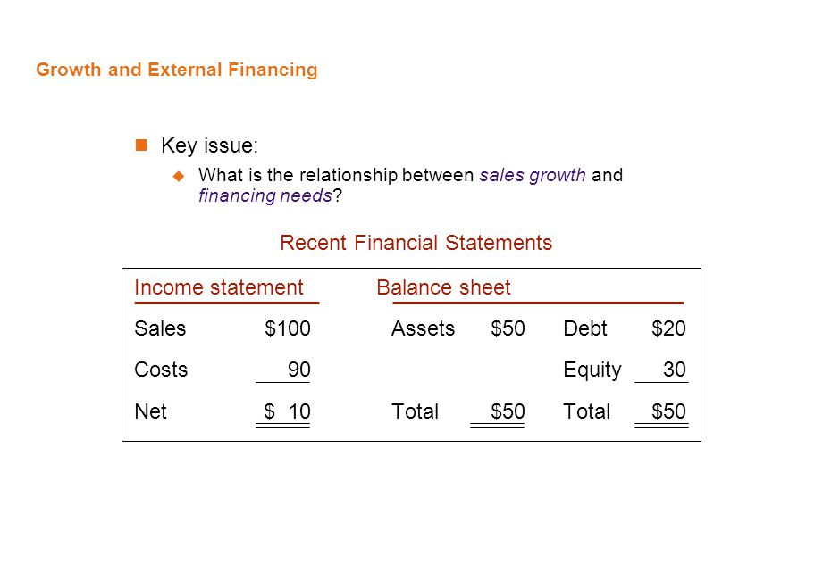 Key issue:  What is the relationship between sales growth and financing needs? Recent Financial Statements Income statement Balance sheet Sales$100As