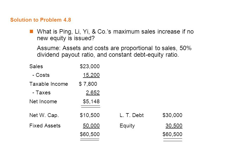 Solution to Problem 4.8 What is Ping, Li, Yi, & Co.'s maximum sales increase if no new equity is issued? Assume: Assets and costs are proportional to