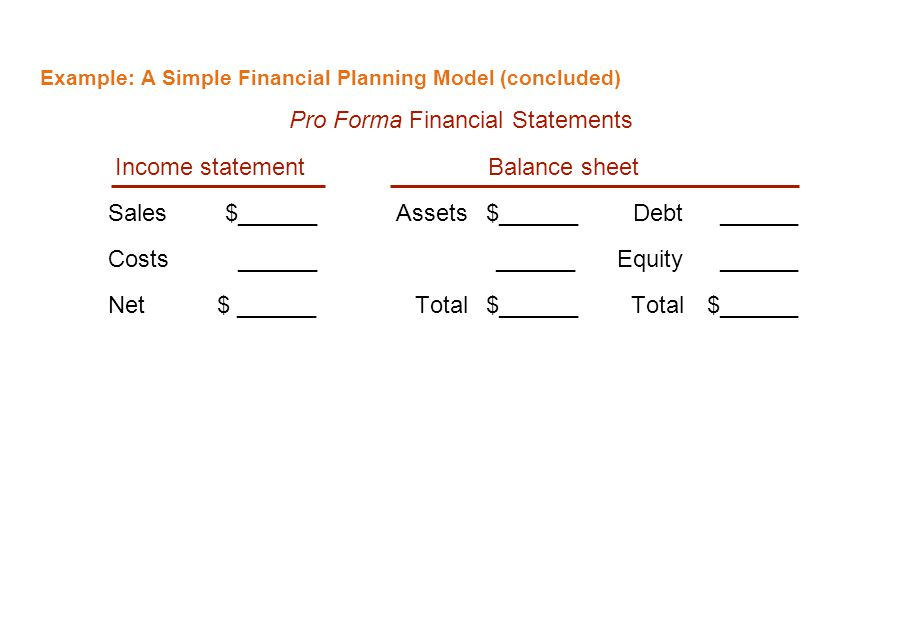 Example: A Simple Financial Planning Model (concluded) Pro Forma Financial Statements Income statement Balance sheet Sales$______Assets$______Debt____