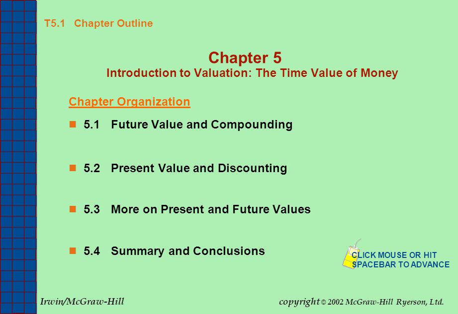Irwin/McGraw-Hillcopyright © 2002 McGraw-Hill Ryerson, Ltd Slide 11 T5.7 Chapter 5 Quick Quiz - Part 2 of 4 (concluded) First define the variables: FV = $1 million r = 10 percent t = 65 - 21 = 44 years PV = .