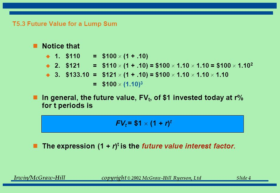 Irwin/McGraw-Hillcopyright © 2002 McGraw-Hill Ryerson, Ltd Slide 14 T5.9 Present Value of $1 for Different Periods and Rates (Figure 5.3)