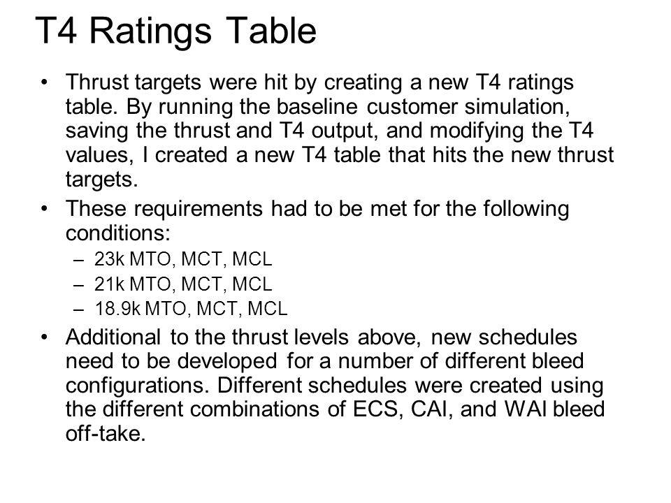 T4 Ratings Table Thrust targets were hit by creating a new T4 ratings table.