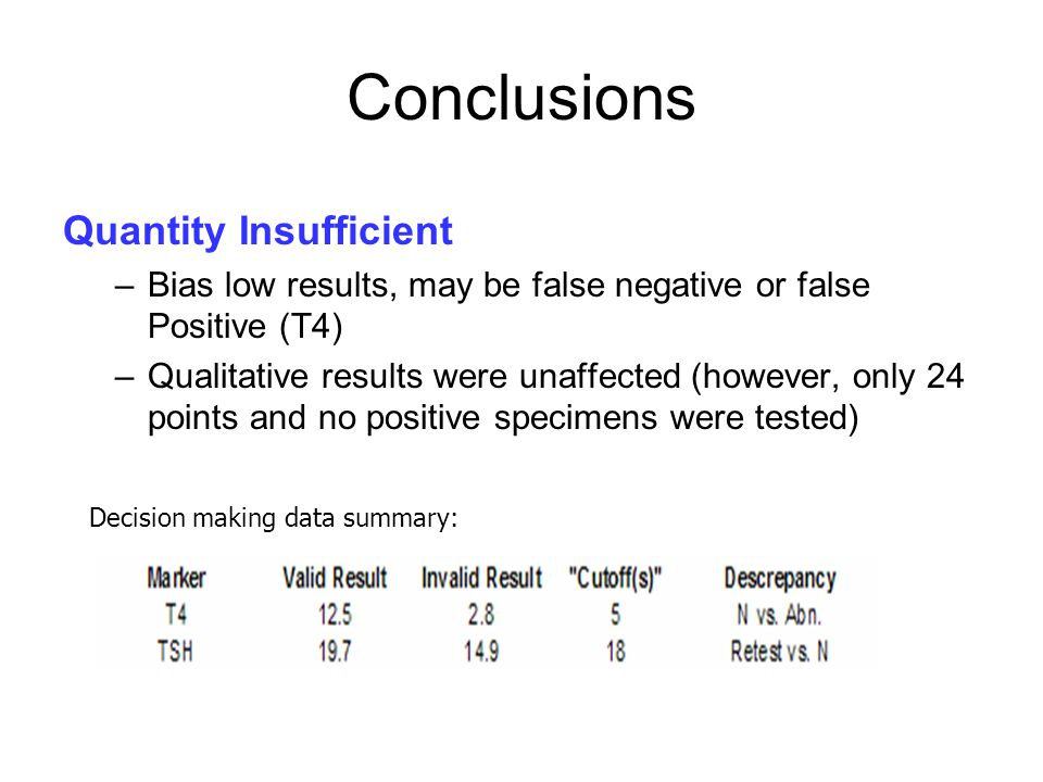 Conclusions Quantity Insufficient –Bias low results, may be false negative or false Positive (T4) –Qualitative results were unaffected (however, only