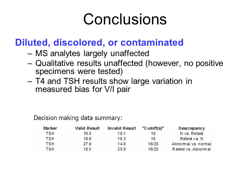 Conclusions Diluted, discolored, or contaminated –MS analytes largely unaffected –Qualitative results unaffected (however, no positive specimens were