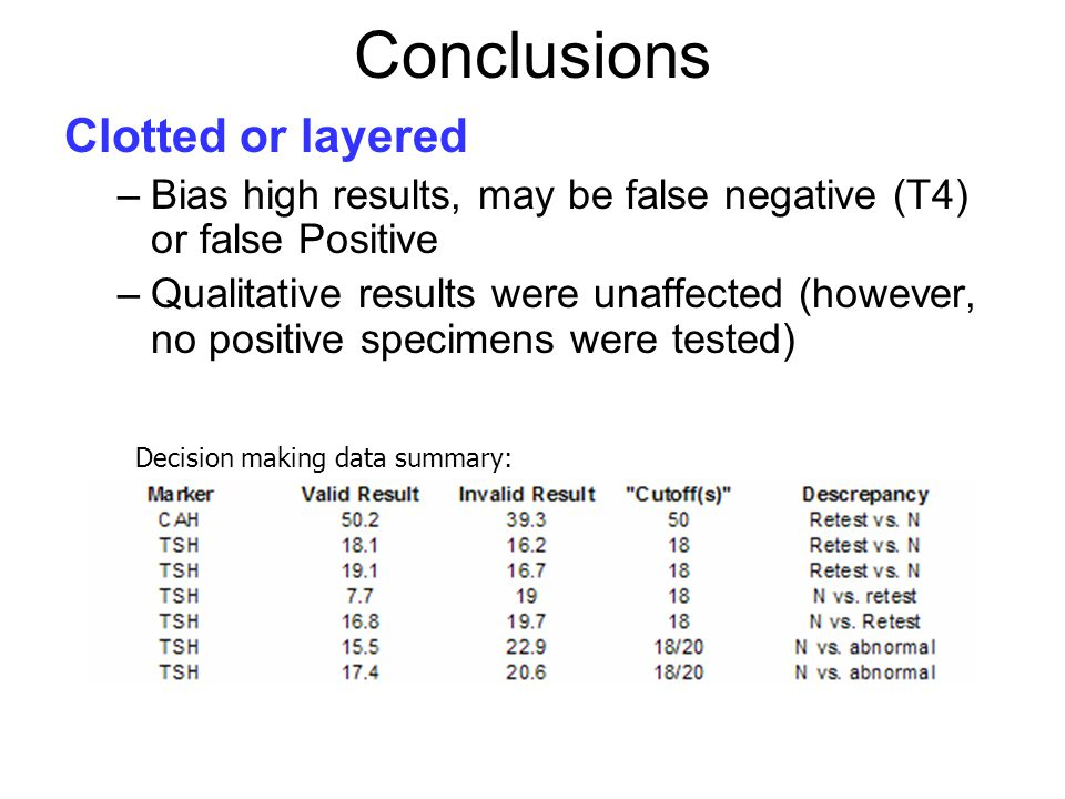 Conclusions Clotted or layered –Bias high results, may be false negative (T4) or false Positive –Qualitative results were unaffected (however, no posi