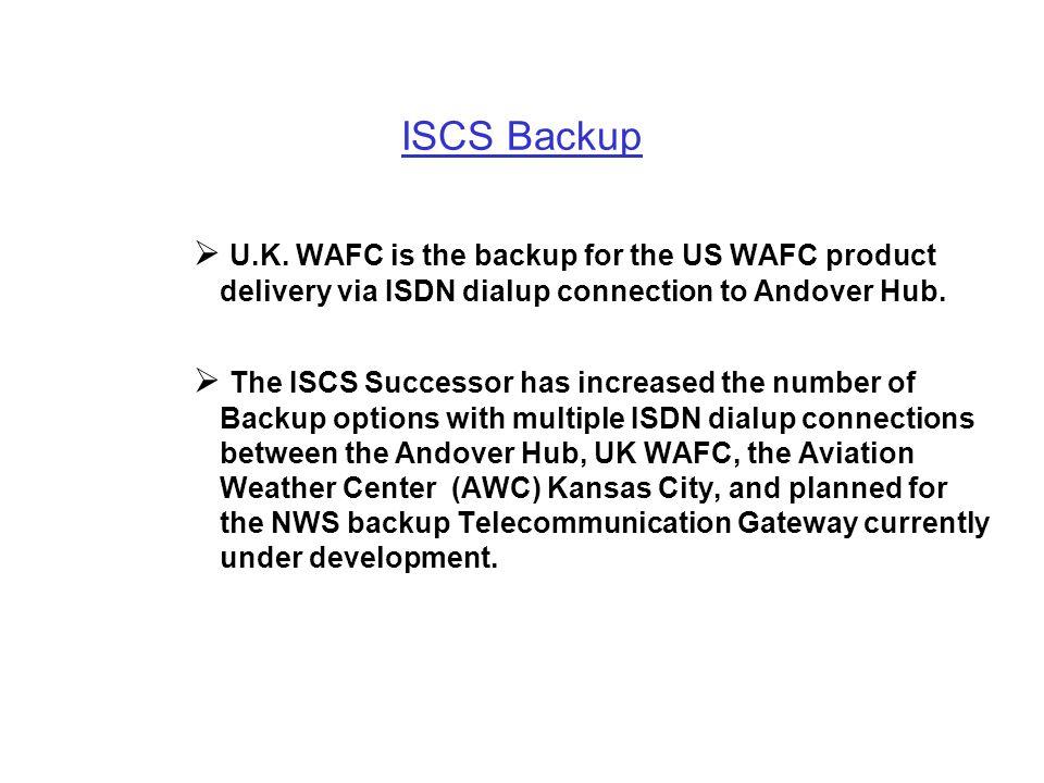 ISCS Backup  U.K.