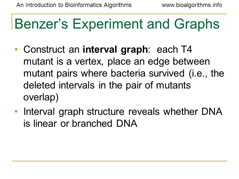 An Introduction to Bioinformatics Algorithmswww.bioalgorithms.info Benzer's Experiment and Graphs Construct an interval graph: each T4 mutant is a ver