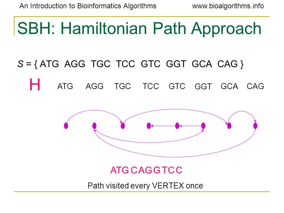 An Introduction to Bioinformatics Algorithmswww.bioalgorithms.info SBH: Hamiltonian Path Approach S = { ATG AGG TGC TCC GTC GGT GCA CAG } Path visited every VERTEX once ATGAGGTGCTCC H GTC GGT GCACAG ATGCAGGTCC