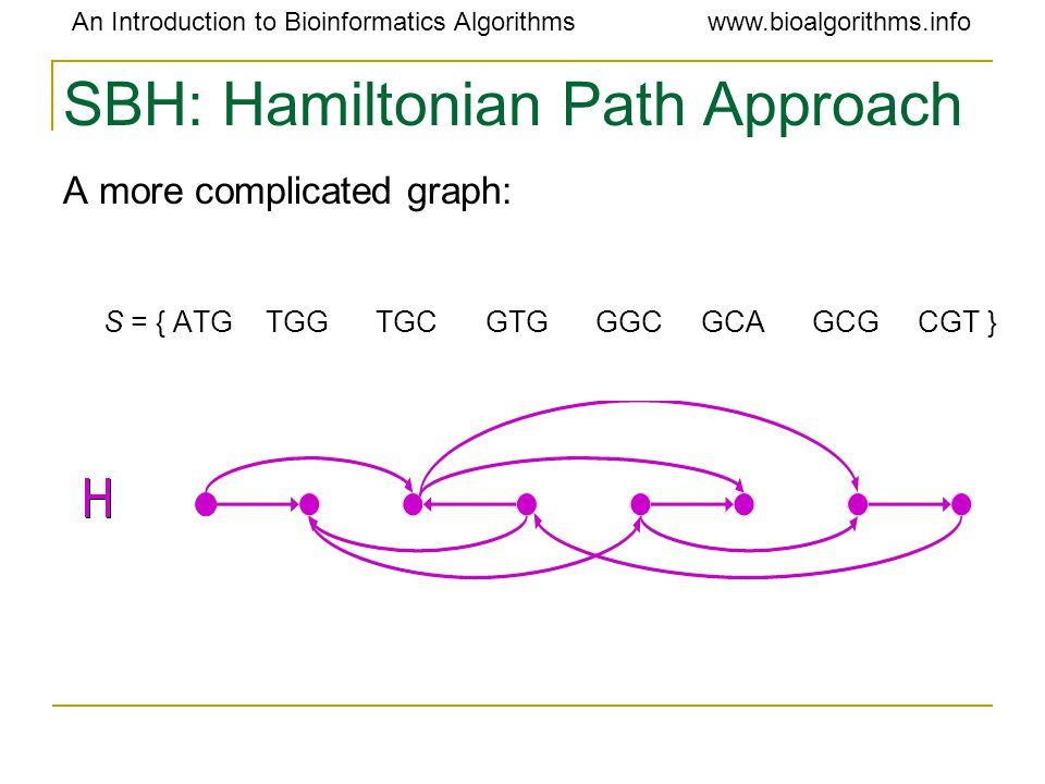An Introduction to Bioinformatics Algorithmswww.bioalgorithms.info SBH: Hamiltonian Path Approach A more complicated graph: S = { ATG TGG TGC GTG GGC GCA GCG CGT }