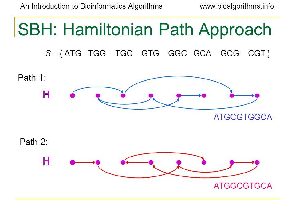 An Introduction to Bioinformatics Algorithmswww.bioalgorithms.info SBH: Hamiltonian Path Approach S = { ATG TGG TGC GTG GGC GCA GCG CGT } Path 1: ATGCGTGGCA ATGGCGTGCA Path 2:
