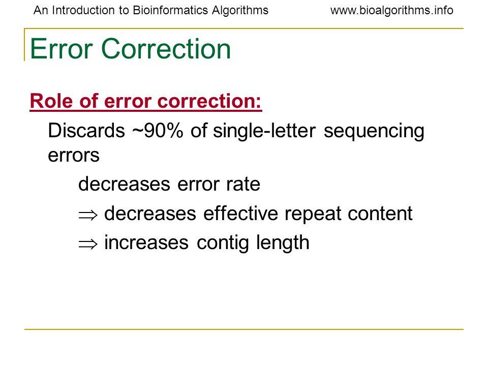 An Introduction to Bioinformatics Algorithmswww.bioalgorithms.info Error Correction Role of error correction: Discards ~90% of single-letter sequencin