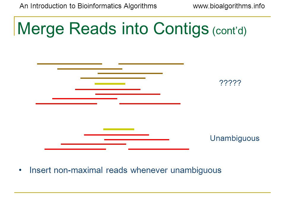 An Introduction to Bioinformatics Algorithmswww.bioalgorithms.info Merge Reads into Contigs (cont'd) ????? Unambiguous Insert non-maximal reads whenev