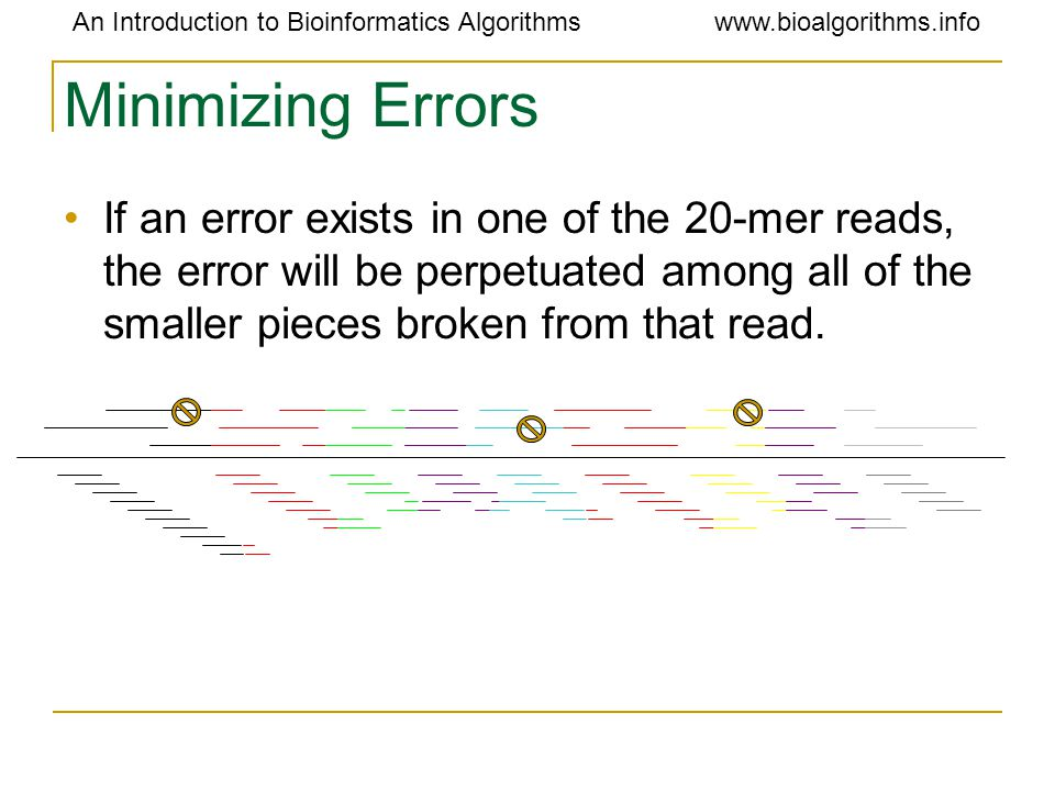 An Introduction to Bioinformatics Algorithmswww.bioalgorithms.info Minimizing Errors If an error exists in one of the 20-mer reads, the error will be perpetuated among all of the smaller pieces broken from that read.