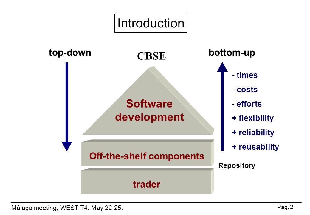 Málaga meeting, WEST-T4. May 22-25. Pag. 13...... COTStrader: Exporting Functional information: