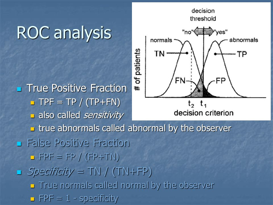 ROC analysis True Positive Fraction True Positive Fraction TPF = TP / (TP+FN) TPF = TP / (TP+FN) also called sensitivity also called sensitivity true abnormals called abnormal by the observer true abnormals called abnormal by the observer False Positive Fraction False Positive Fraction FPF = FP / (FP+TN) FPF = FP / (FP+TN) Specificity = TN / (TN+FP) Specificity = TN / (TN+FP) True normals called normal by the observer True normals called normal by the observer FPF = 1 - specificity FPF = 1 - specificity