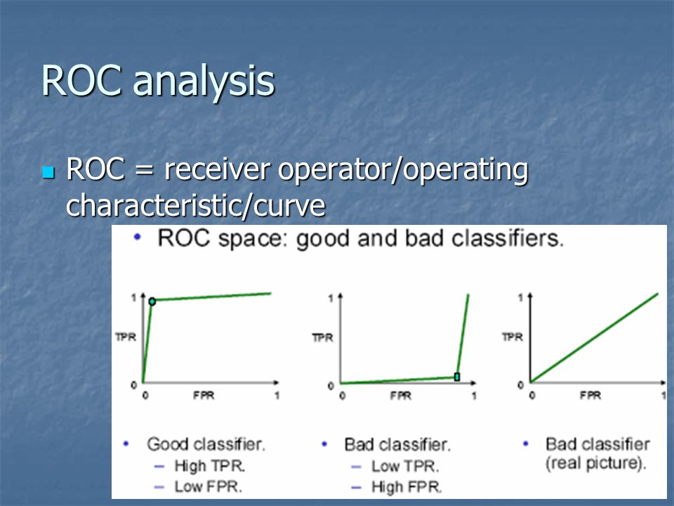 ROC analysis ROC = receiver operator/operating characteristic/curve ROC = receiver operator/operating characteristic/curve