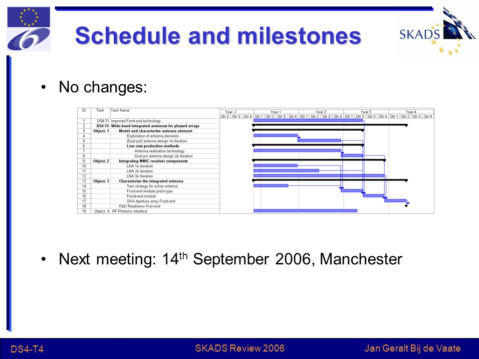 Jan Geralt Bij de Vaate DS4-T4 SKADS Review 2006 No changes: Next meeting: 14 th September 2006, Manchester Schedule and milestones