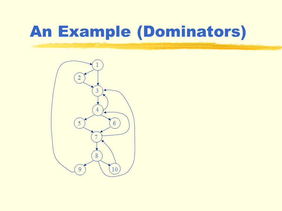 Question Assume an immediate dominator n' of a node n, is n' necessarily an immediate predecessor in the flow graph? Answer: NO! Example: consider nod