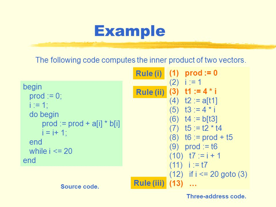 Example begin prod := 0; i := 1; do begin prod := prod + a[i] * b[i] i = i+ 1; end while i <= 20 end The following code computes the inner product of