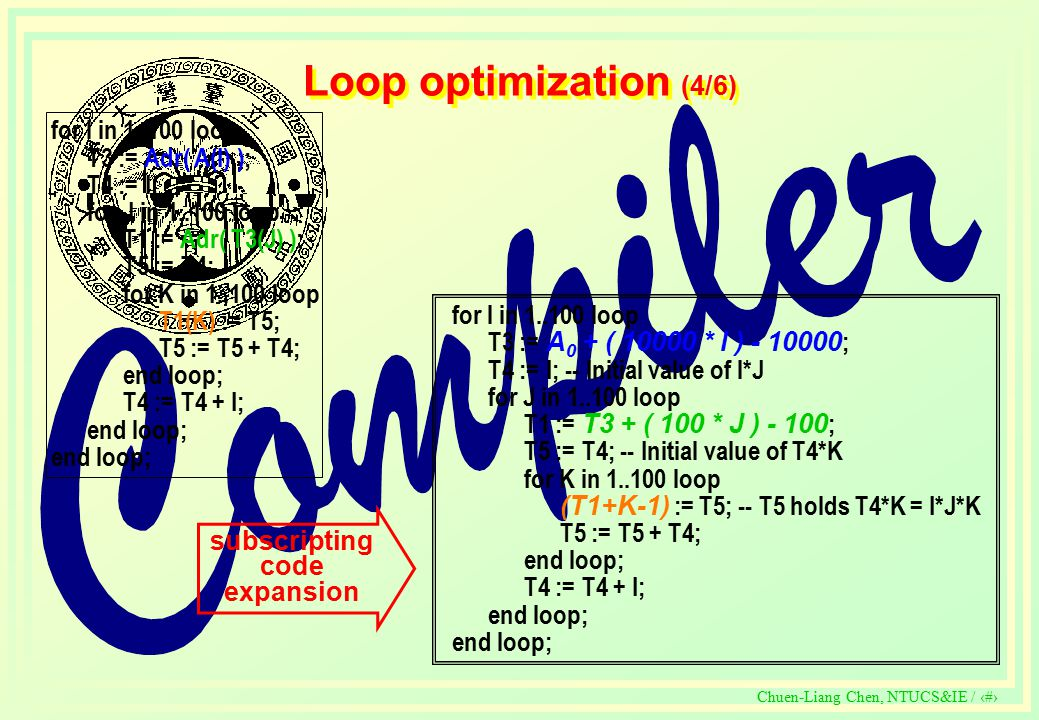 c Chuen-Liang Chen, NTUCS&IE / 328 Loop optimization (4/6) for l in 1..100 loop T3 := A 0 + ( 10000 * l ) - 10000 ; T4 := I; -- Initial value of l*J for J in 1..100 loop T1 := T3 + ( 100 * J ) - 100 ; T5 := T4; -- Initial value of T4*K for K in 1..100 loop (T1+K-1)  := T5; -- T5 holds T4*K = I*J*K T5 := T5 + T4; end loop; T4 := T4 + I; end loop; subscripting code expansion for l in 1..100 loop T3 := Adr( A(I) ); T4 := I; for J in 1..100 loop T1 := Adr( T3(J) ); T5 := T4; for K in 1..100 loop T1(K) := T5; T5 := T5 + T4; end loop; T4 := T4 + I; end loop;